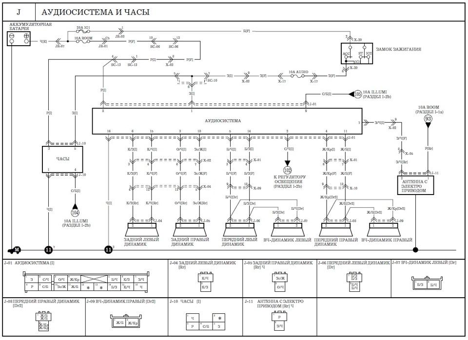 Схема штатной проводки