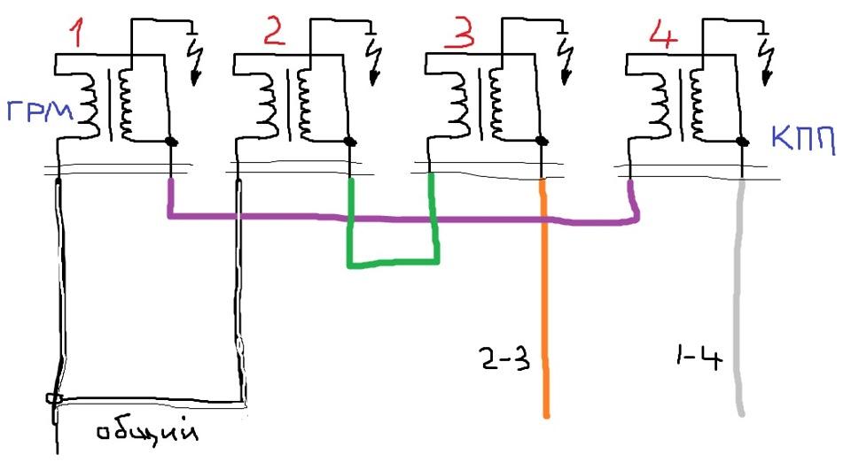 Система зажигания Рено к4м 16