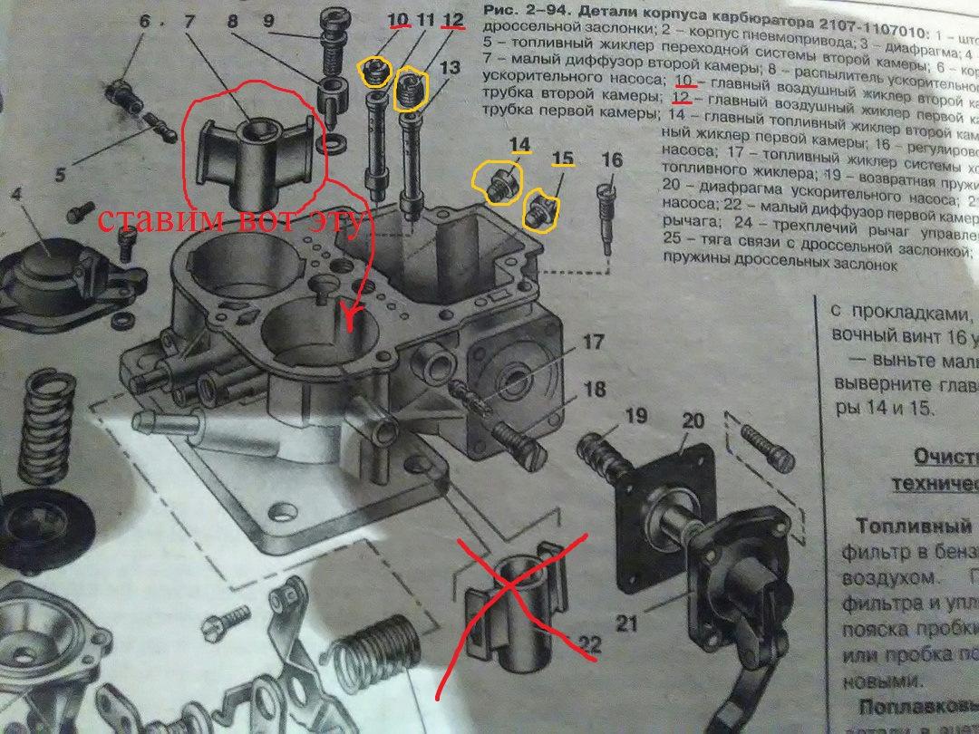 Картинки регулировки топлива жиклеров карбюратора ваз