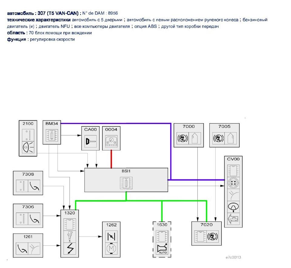 схема блока bsi peugeot 307