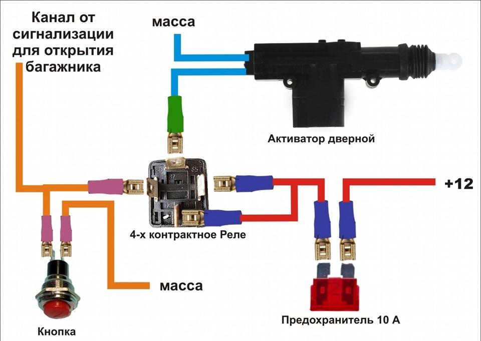 Как сделать что админка была на русском