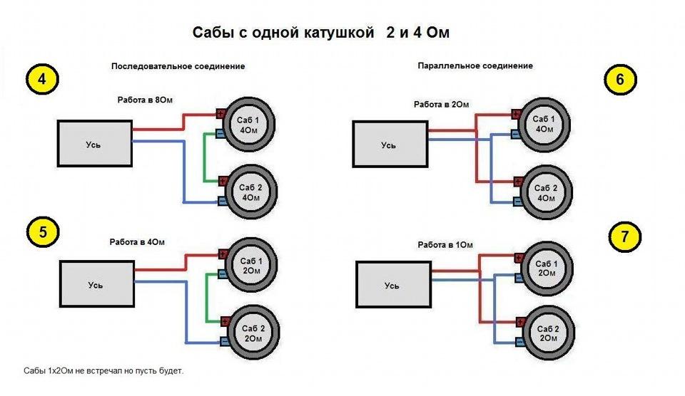Схема подключения сабвуфера 2+2