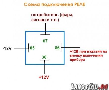 Схема подключения света фар через реле фото 281