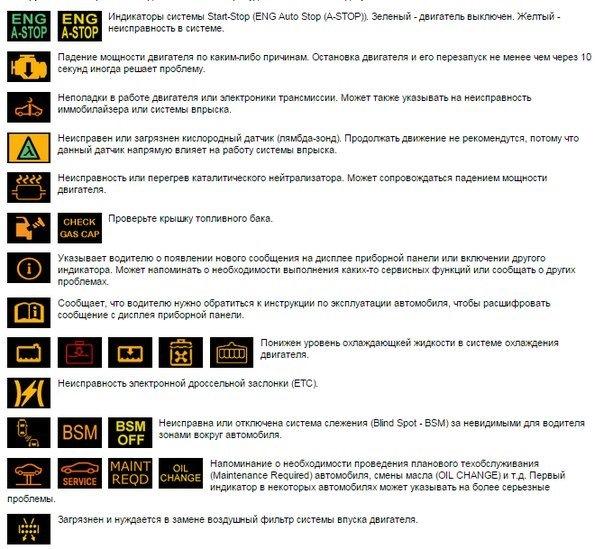 индикаторы приборной панели toyota