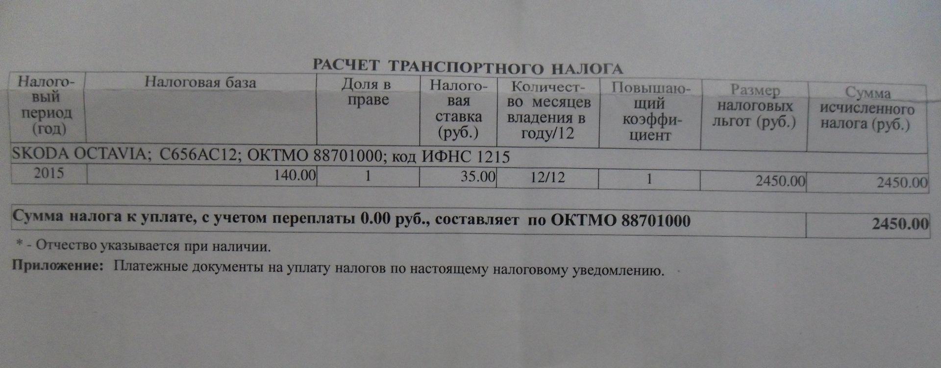 Ставки транспортного налога хмао 2014 прогноз ставок волейбол