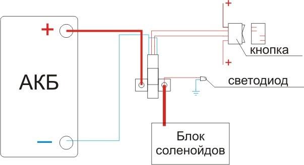 Схема подключения релюхи
