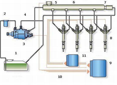 Схема топливной системы ман фото 635