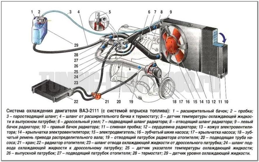 …em-termostat-ot-vaz-2110/