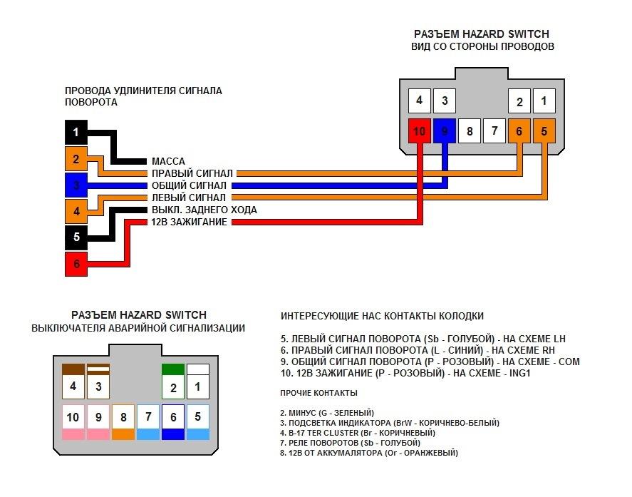 Схема подключения в разъеме