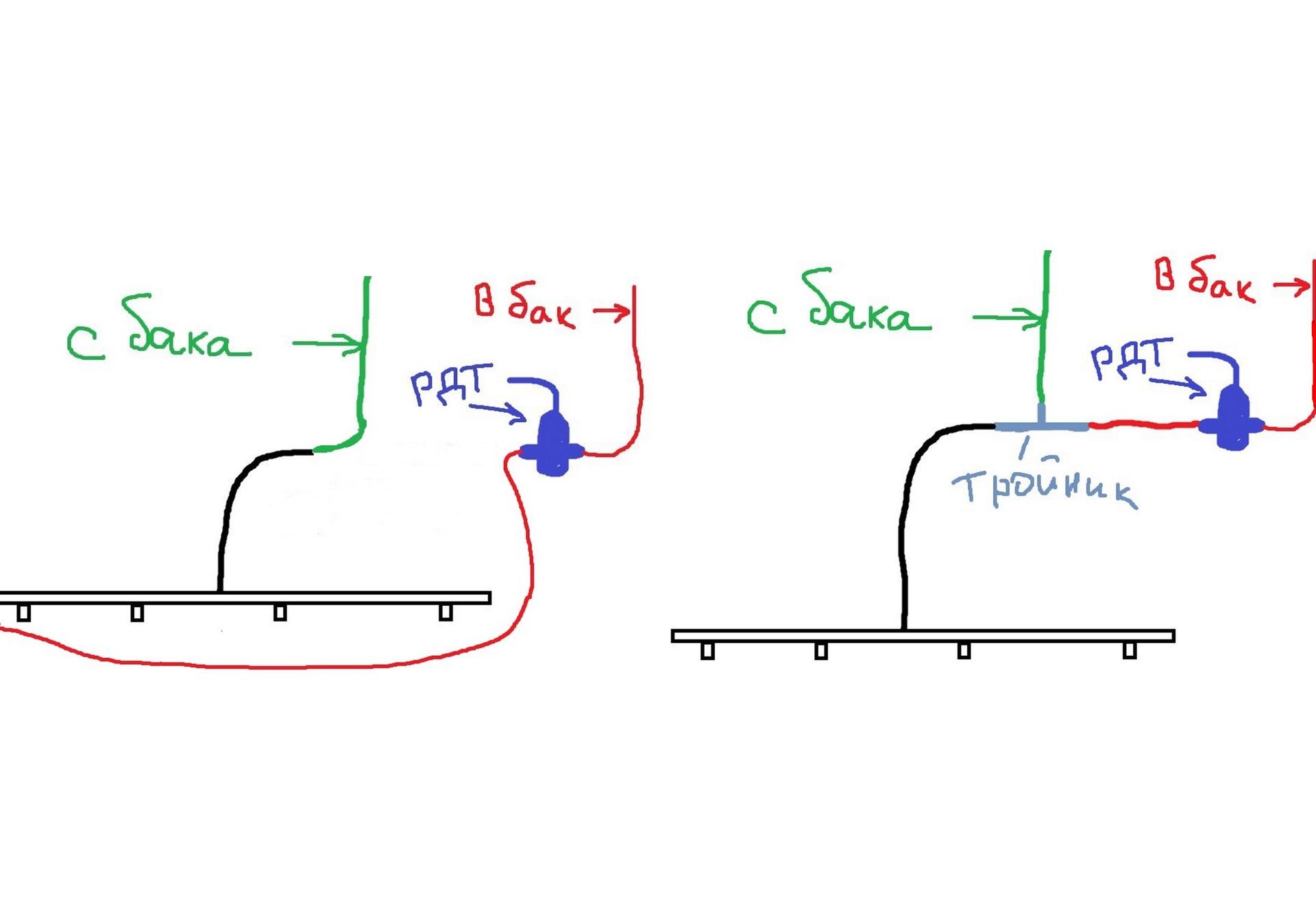 Схема подключения рдт