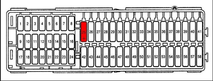 Фольксваген кадди схема предохранителей