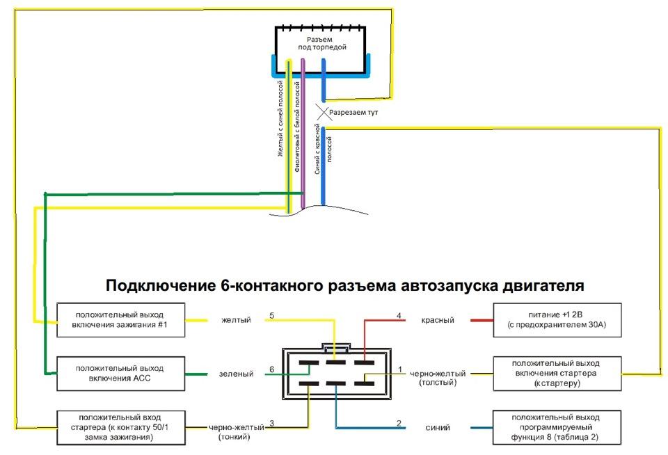 Сигнализация с автозапуском подключение своими руками - Lepdekor.ru