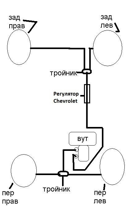 130e5b2s 960 - Тормозная система ваз 1118