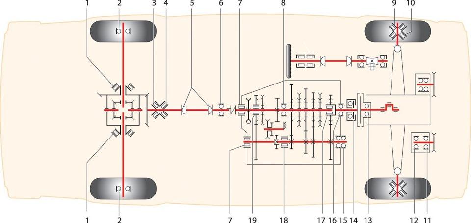Схема расположения подшипников