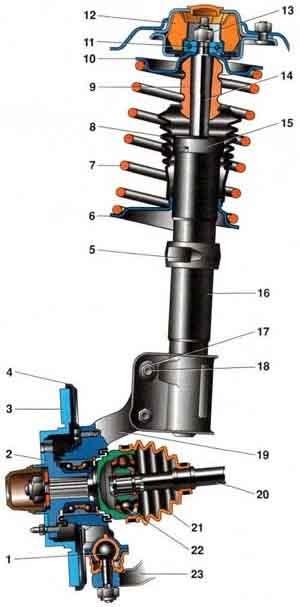 Стойка телескопическая опорная 2 5м