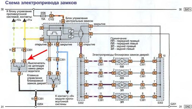 Схема электропривода замков