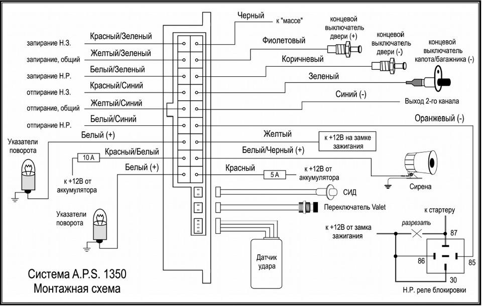 Схема подключения автосигнализации апс 442