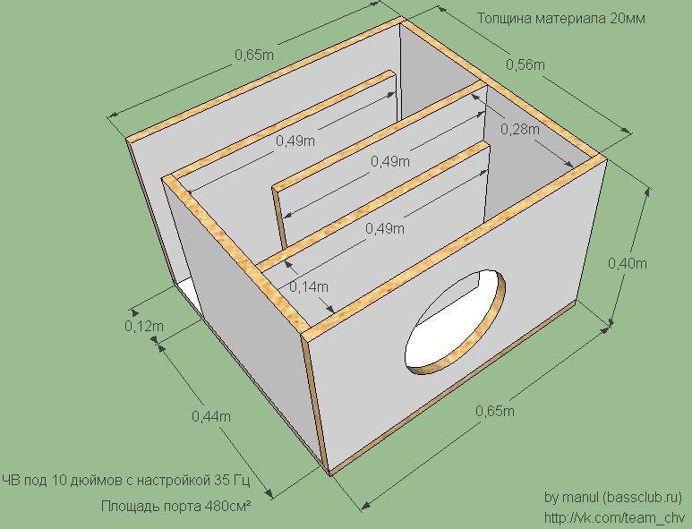 Как сделать короб для сабвуфера 10 дюймов