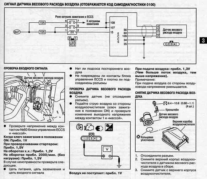 Схема проверки ДМРВ