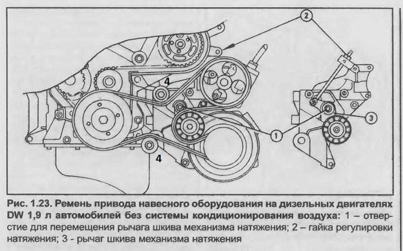 ремень генератора установка на ситроен ксара