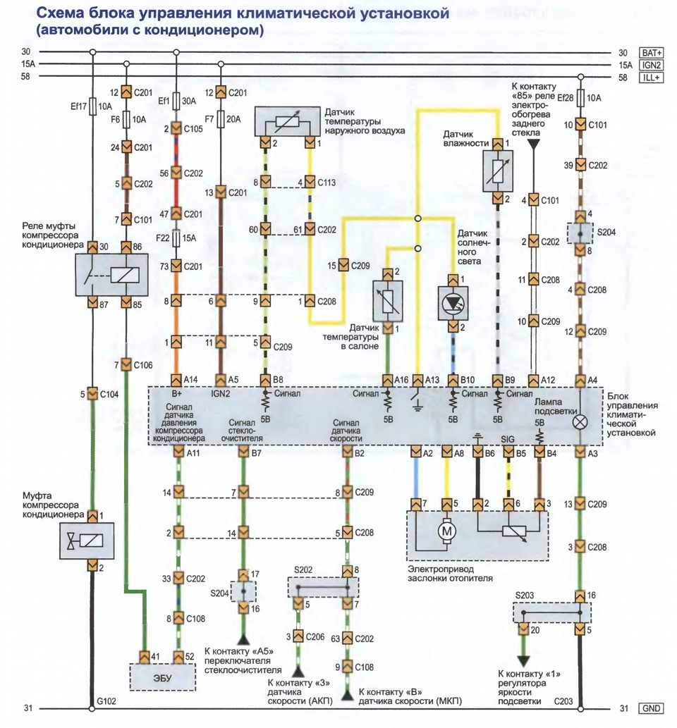 Принципиальная схема блока управления климатической установкой (на автомобилях с кондиционером) .