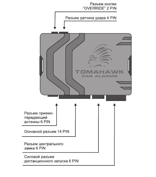 Установка сигнализации tomahawk 9030 своими руками 84