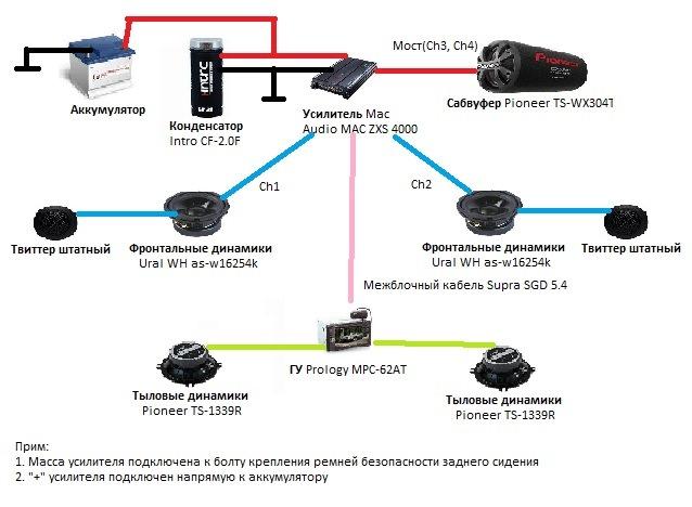 Схема подключения усилителя mac mpx 4000
