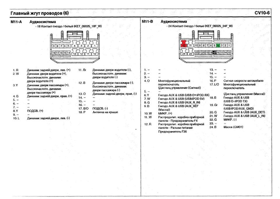 Схема подключения USB