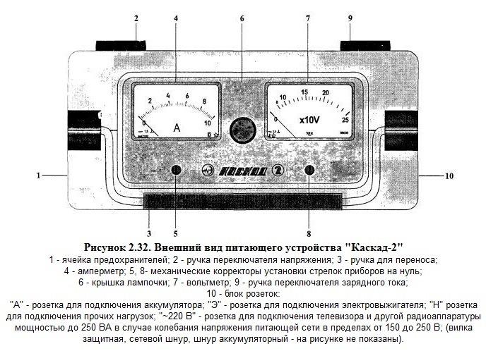 Инструкция каскад 2 устройство питающее многоцелевое