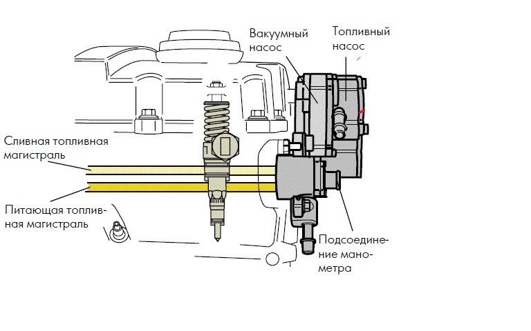 Схема подачи масла в насос