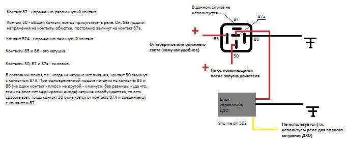 Sho-me схема установки