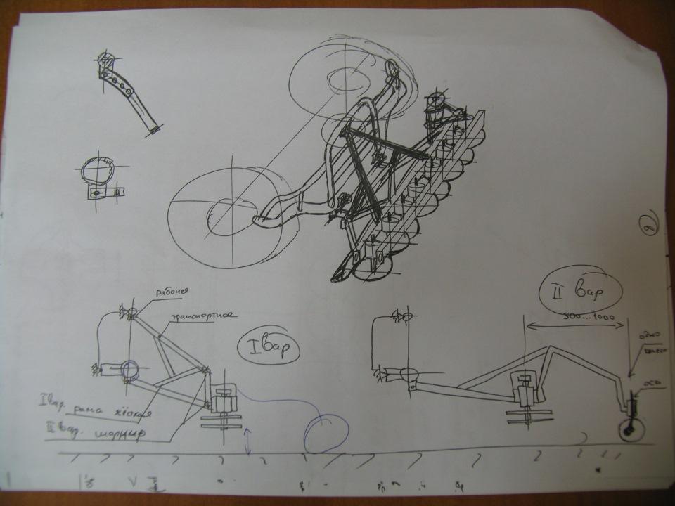 Схема роторной косилки