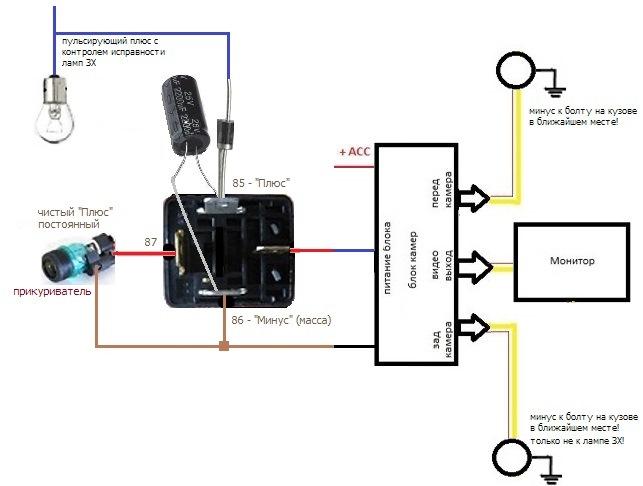 Схема питания блока камер