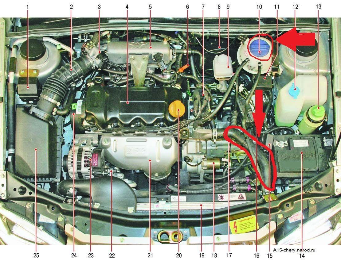 Давление в системе охлаждения двигателя чери амулет салон красоты амулет волгина