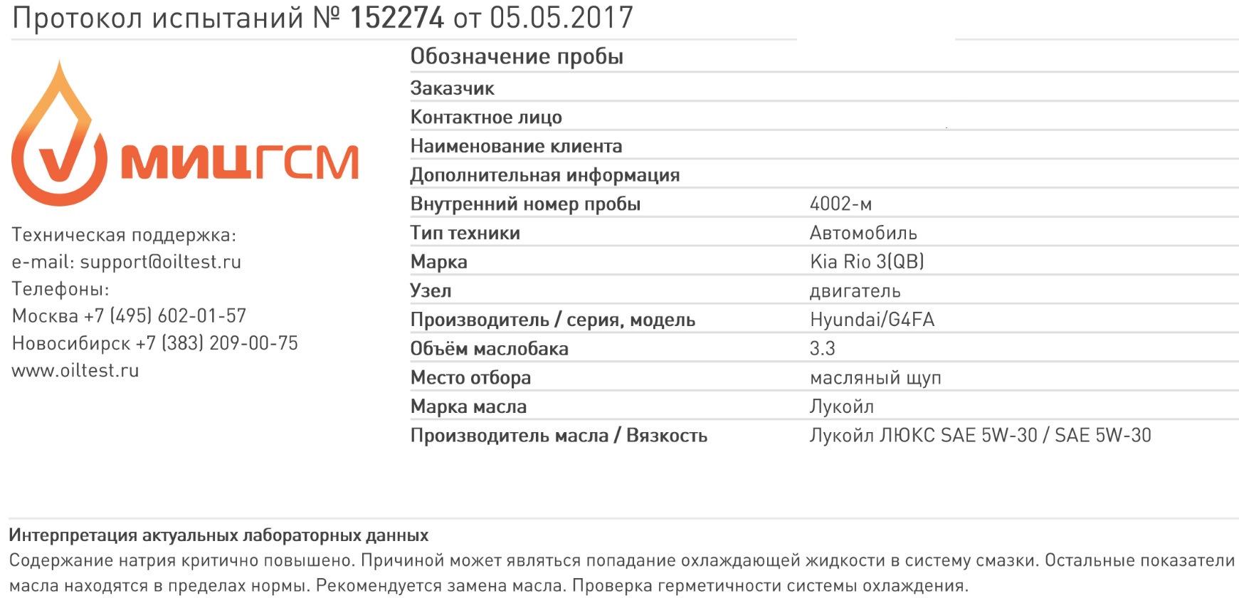 Юридическая регистрация ооо в москве