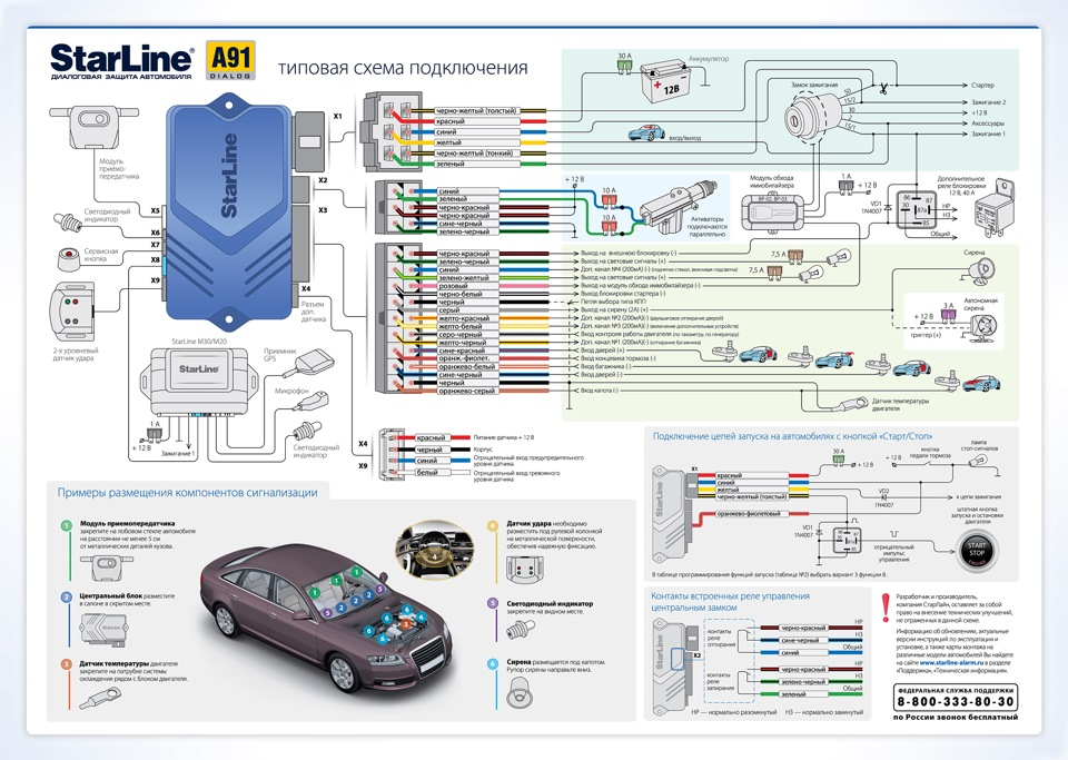 Схема StarLine B9.A9 — logbook UAZ 452 | DRIVE2: https://www.drive2.com/l/5812134/
