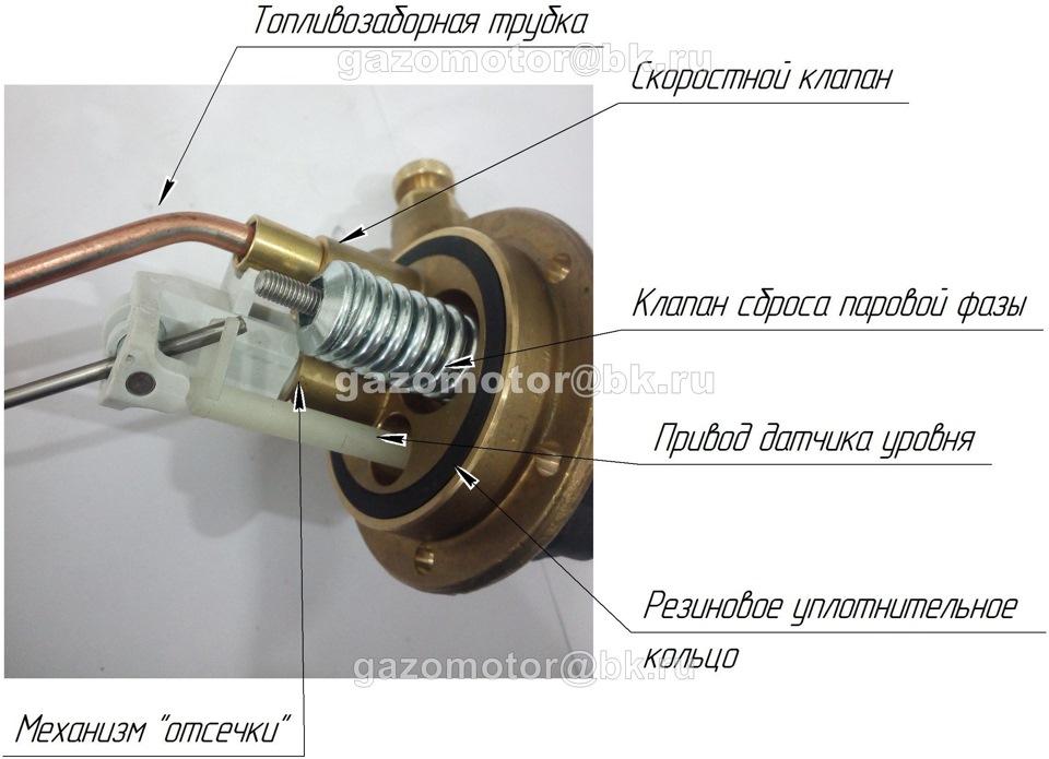мультиклапан Tomasetto At02 инструкция - фото 3