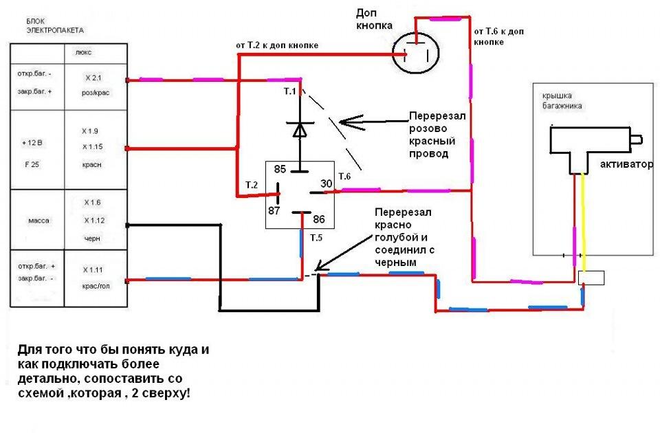 Подключение активатора багажника лада калина (lada kalina) ЛЮКС.