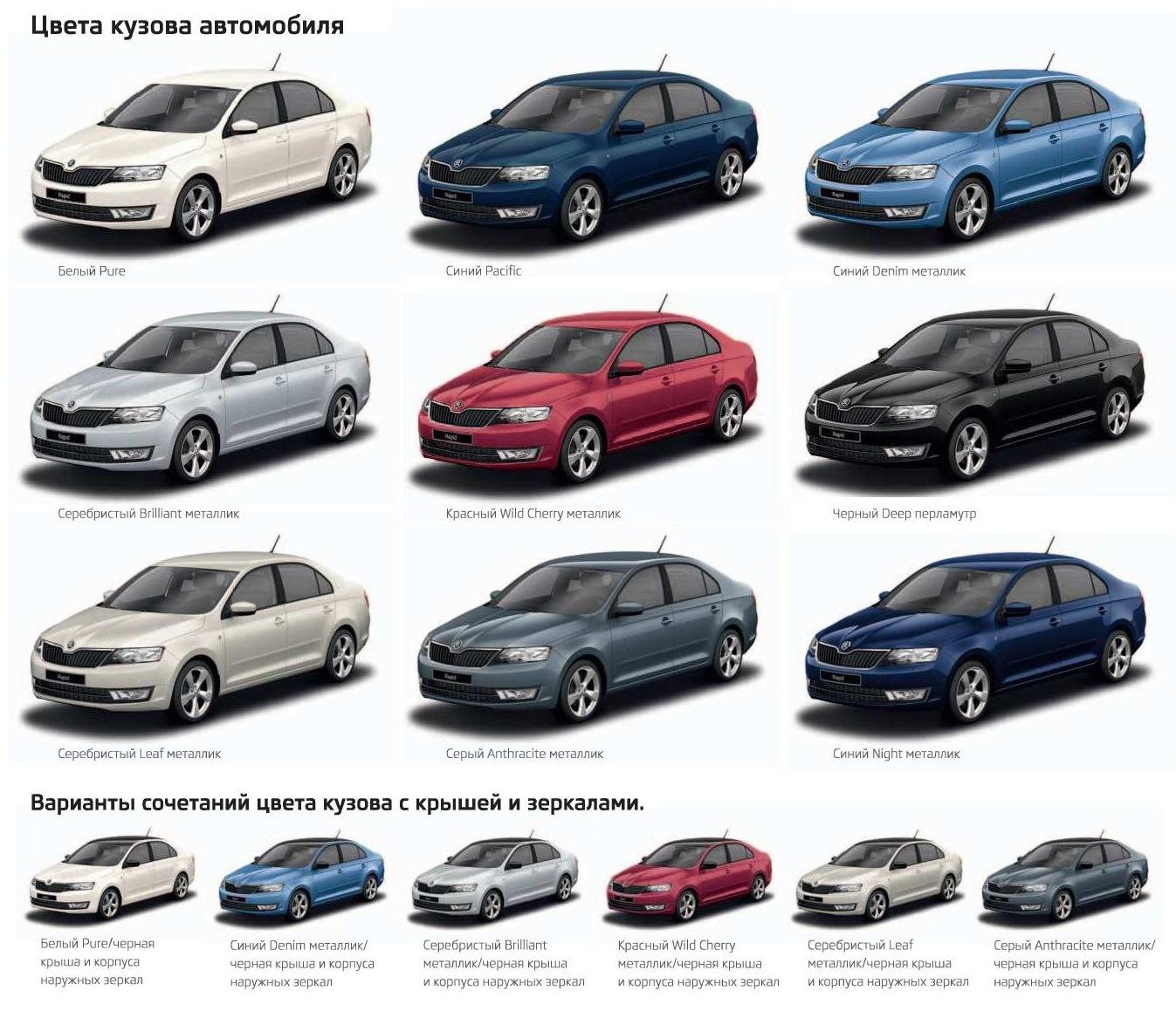 цвета автомобилей ваз на примере фотографий машин определить возраст