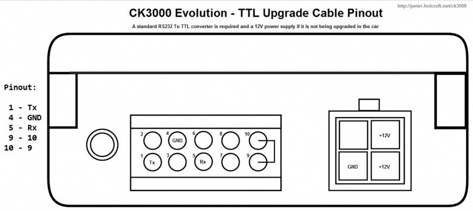 Распиновка ГС CK3000, 9 и 10