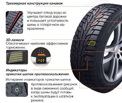 16cc09as 960 - Тест бюджетных зимних шипованных шин
