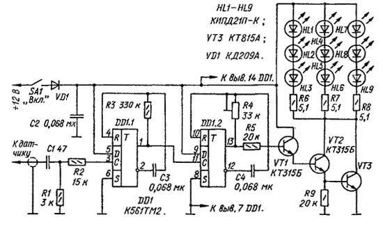 микросхеме К561ТМ2 ценой 2