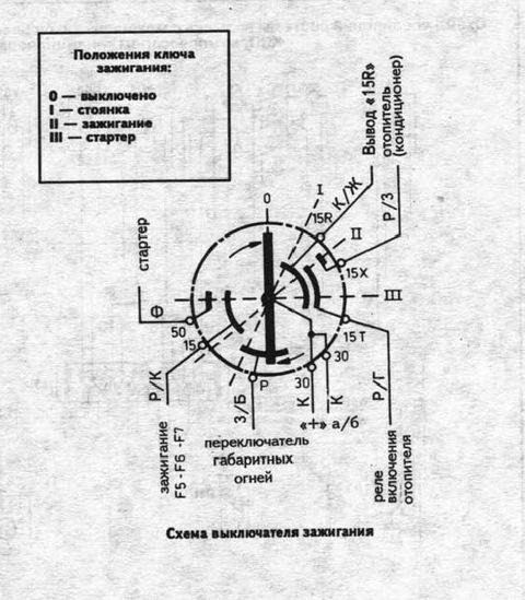 Схема электрооборудования на