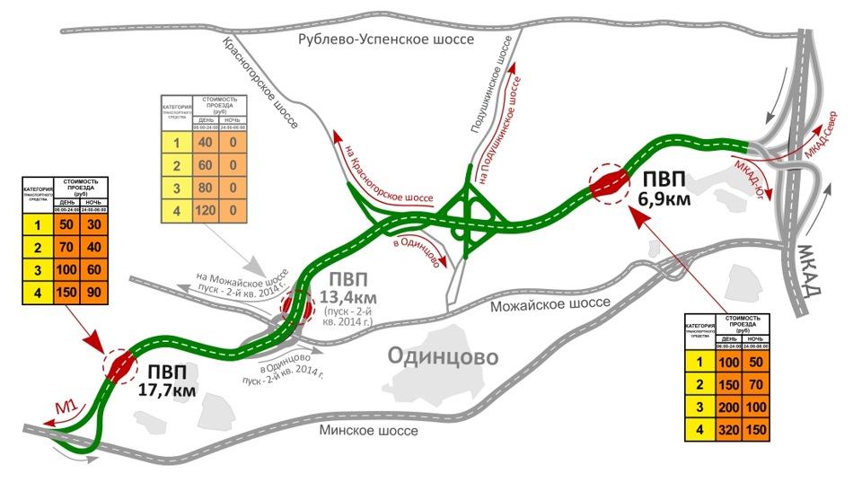 Схема платной трассы