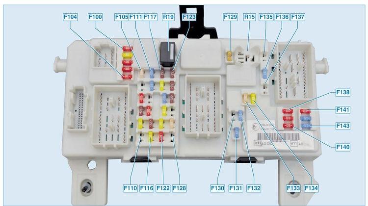 Схема предохранителей Ford Focus 3