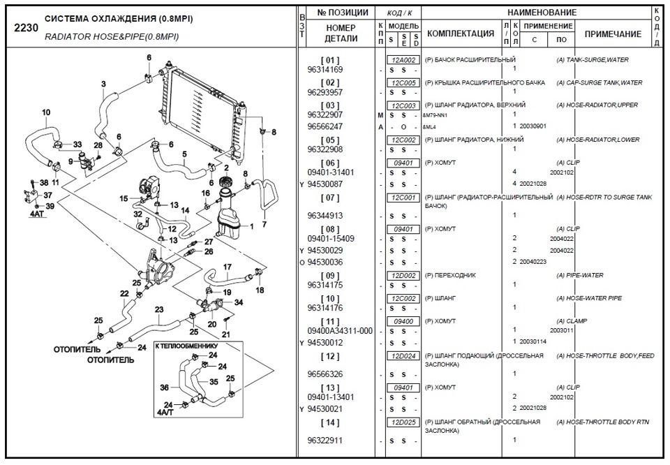 Техническая схема матиз