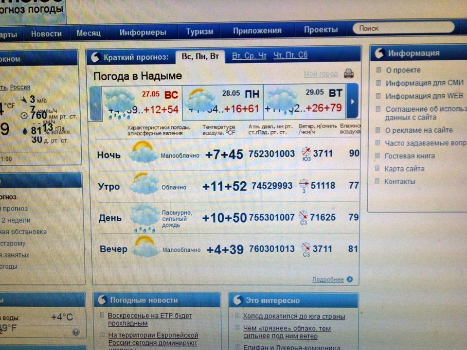 Погода в торревьехе на 14 дней гисметео