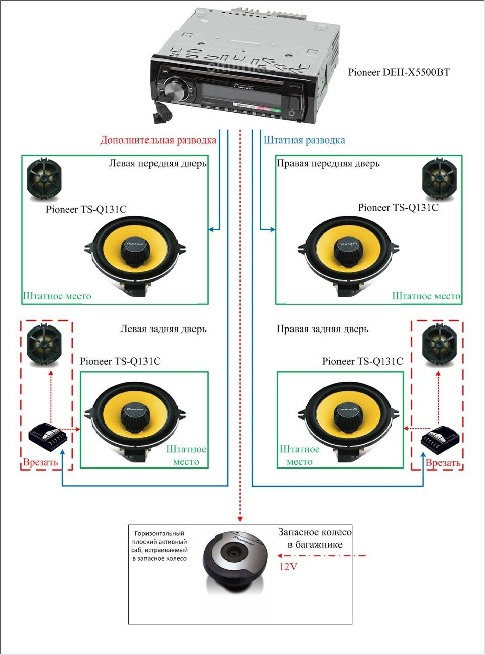 схема подключения дисплея и магнитолы рено сценик 2