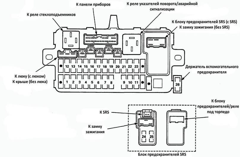 схема предохранителей хонда одиссей ra6