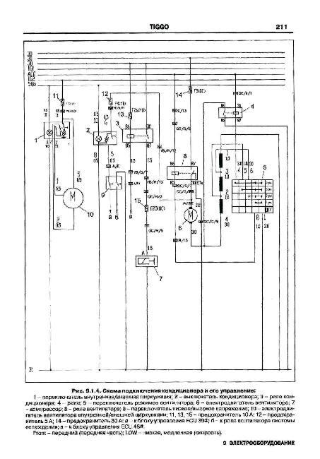 Схемы электрооборудования CHERY TIGGO с 2005 + Схема предохранителей.